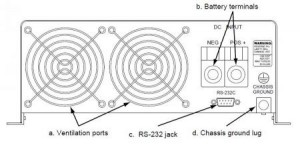 Go Power! GP-3000HD 3000-Watt Modified Sine Wave Inverter