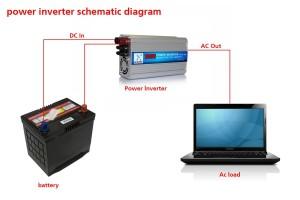 Klarheit Car Power Inverter 1000W Auto Converter